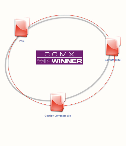 CCMX WIN WINNER TÉLÉCHARGER